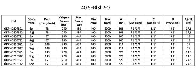 40-iso-tablo-tr